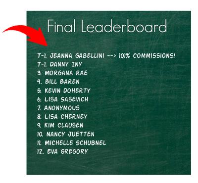jv-leaderboard